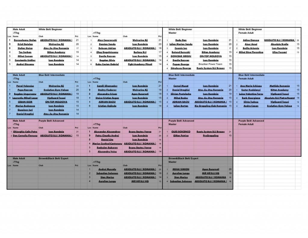 BeltLeague2019 - clasament beltleague 2019-page-001